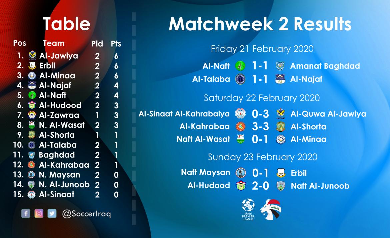 ipl-matchweek-2-results.png