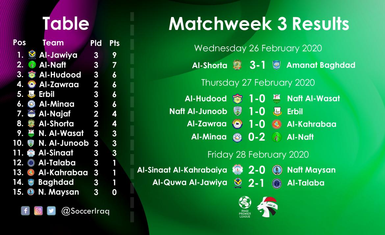 ipl-matchweek-3-results.png