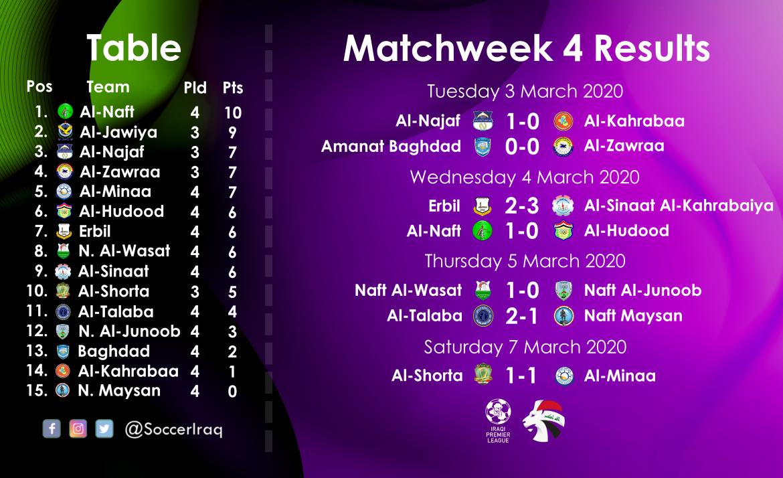 ipl-matchweek-4-results.png
