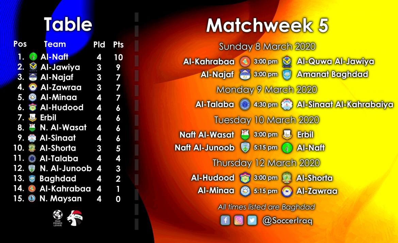 ipl-matchweek-5-d3.png