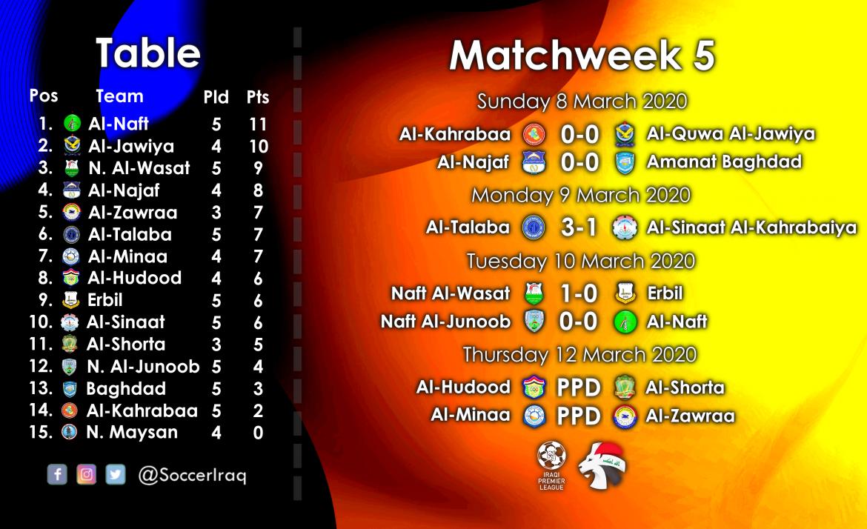ipl-matchweek-5-results.png
