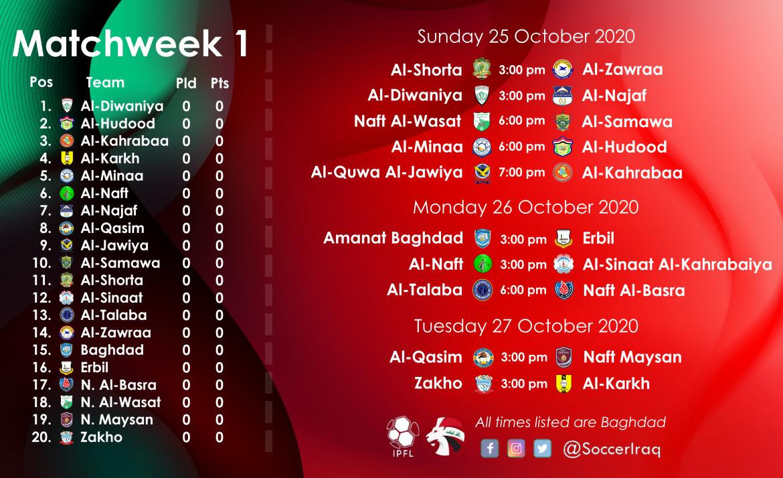 20-21-ipl-matchweek-1-new-1.png